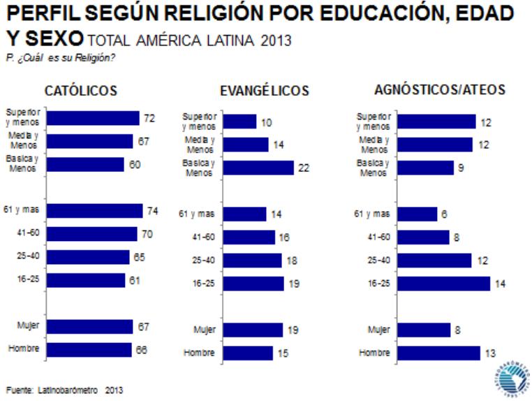 religionLAm3